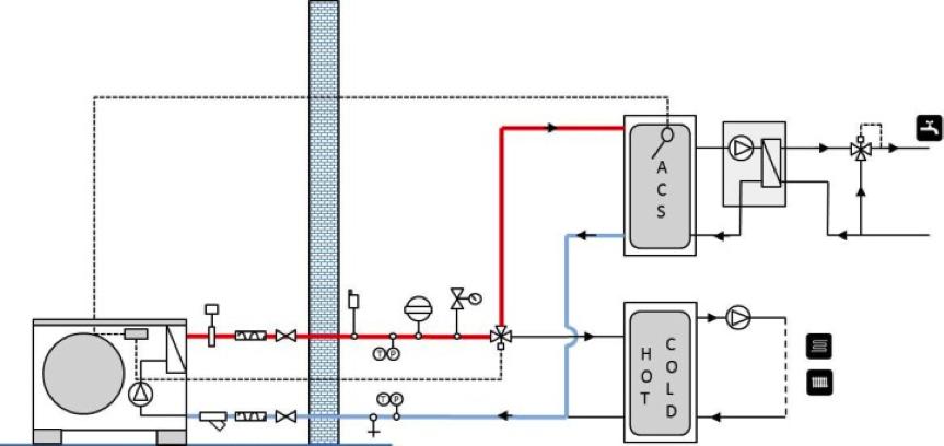 Riscaldamento e acs con pompe di calore due soluzioni for Impianto di riscaldamento con pompa di calore