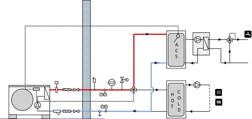 Riscaldamento e acs con pompe di calore due soluzioni for Tubi del serbatoio dell acqua calda