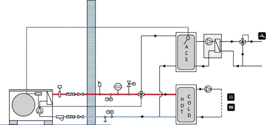 Riscaldamento e acs con pompe di calore due soluzioni progettuali - Montaggio scaldabagno ...