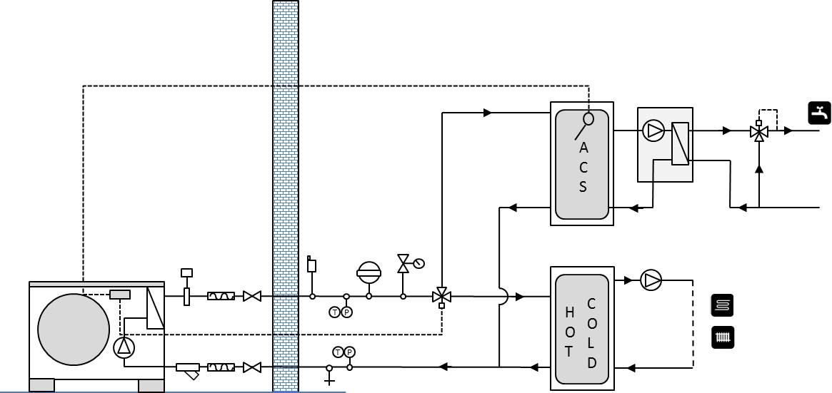 Riscaldamento e acs con pompe di calore due soluzioni for Disegno impianto riscaldamento a termosifoni