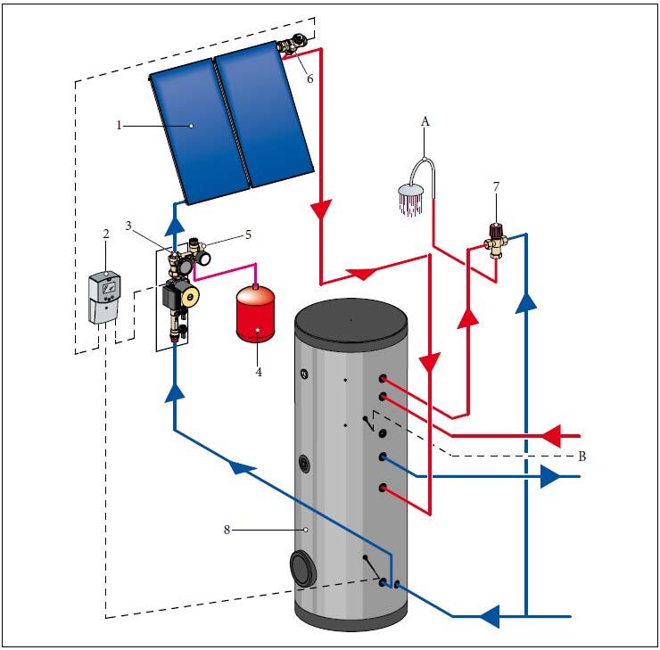 Valvola Per Pannello Solare : Sistema solare termico pacchetto per acqua