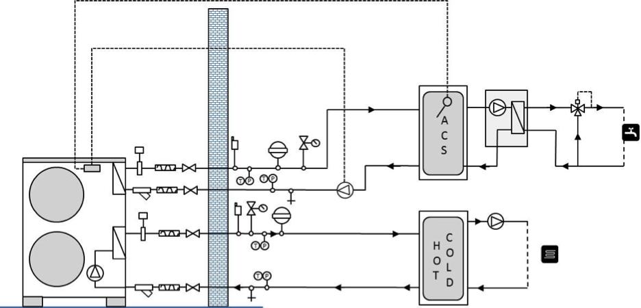 Radiateur schema chauffage: Riscaldamento pompa di calore