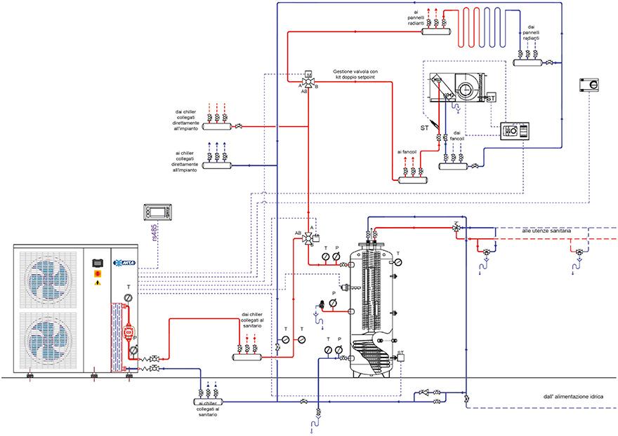 Climatizzazione domestica esempi pratici di installazione for Impianto di riscaldamento con pompa di calore