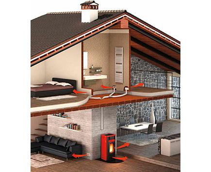 Calore uniforme e canalizzabile per tutta la casa grazie - Canalizzazione aria calda stufe a pellet ...