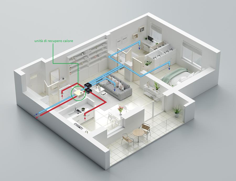 Il recupero di calore VORTICE, la soluzione ideale per la qualità dell'aria indoor